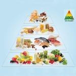weiter zum Fitness-Tipp - Die LOGI-Pyramide